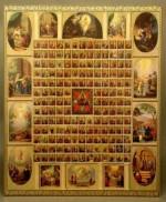 Православная Икона Неопалимая Купима